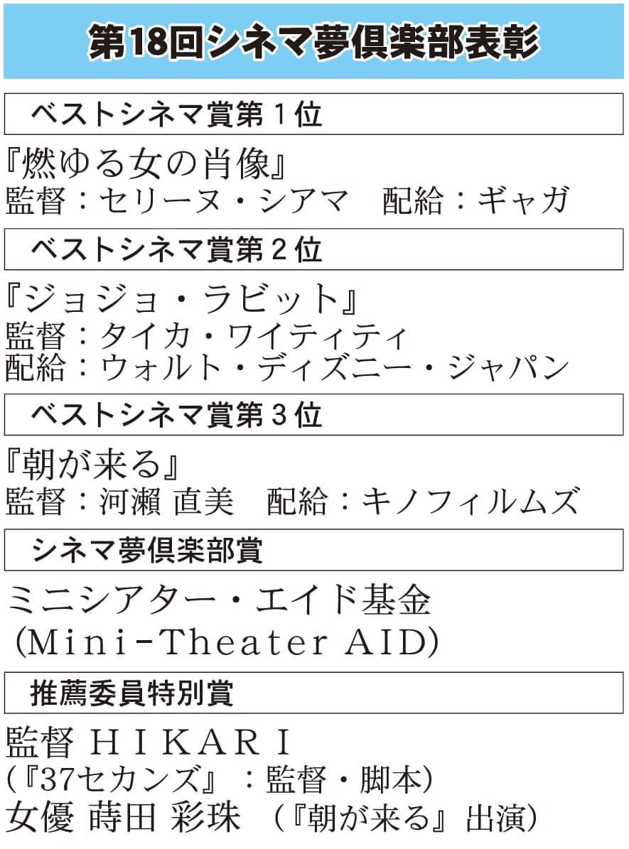 第18回シネマ夢倶楽部表彰