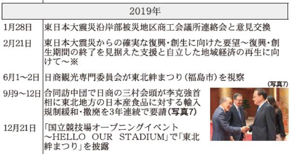 2019年 日本商工会議所などにおける東日本大震災復興関連事業年表(※は意見・提言・要望など)