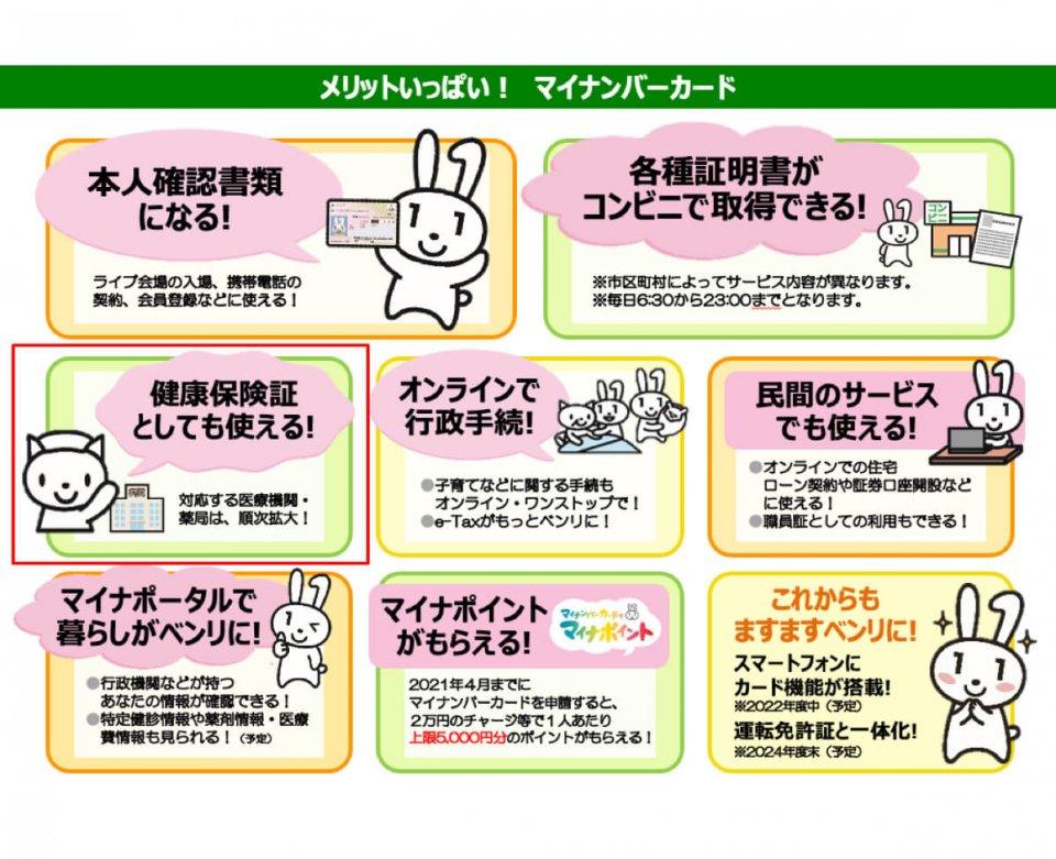 (図2)マイナンバーカードの使い道