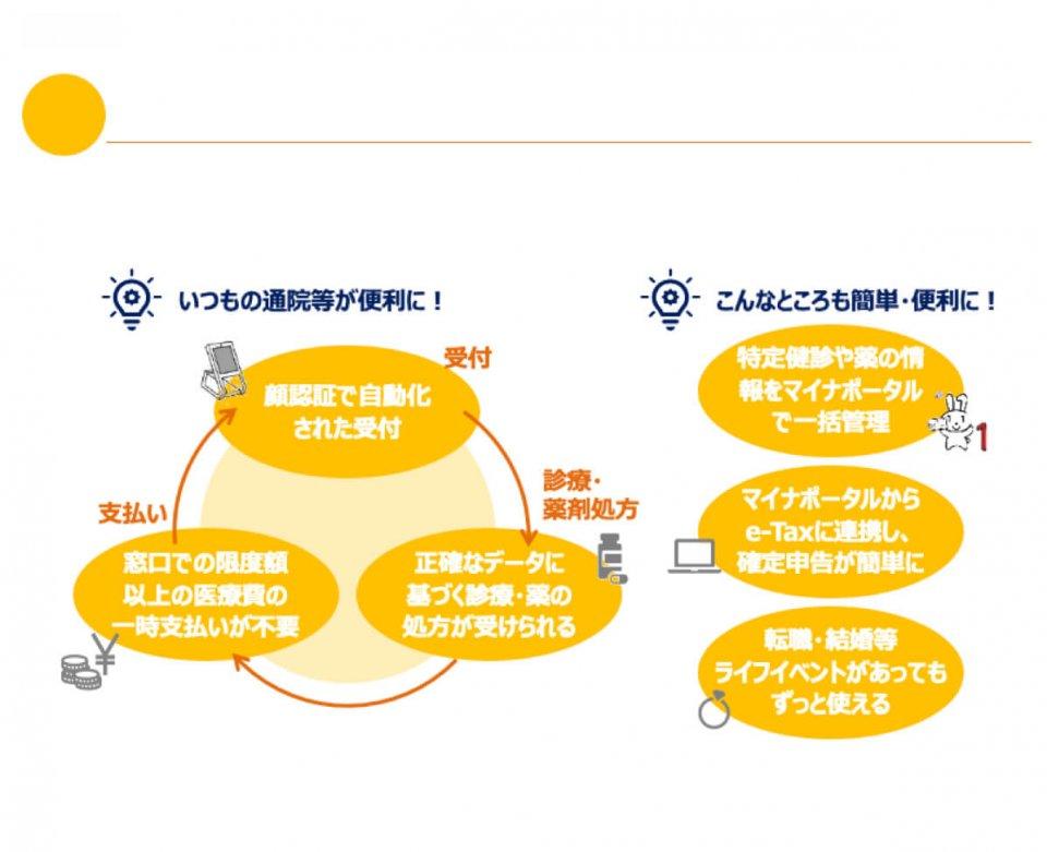 (図4)マイナンバーカードの健康保険証利用のメリット